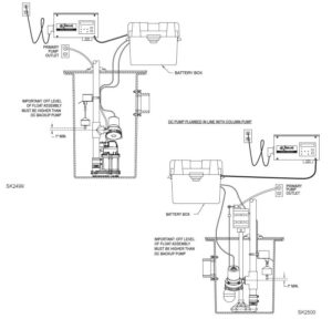 Zoeller Pump Wiring Diagram : 27 Wiring Diagram Images