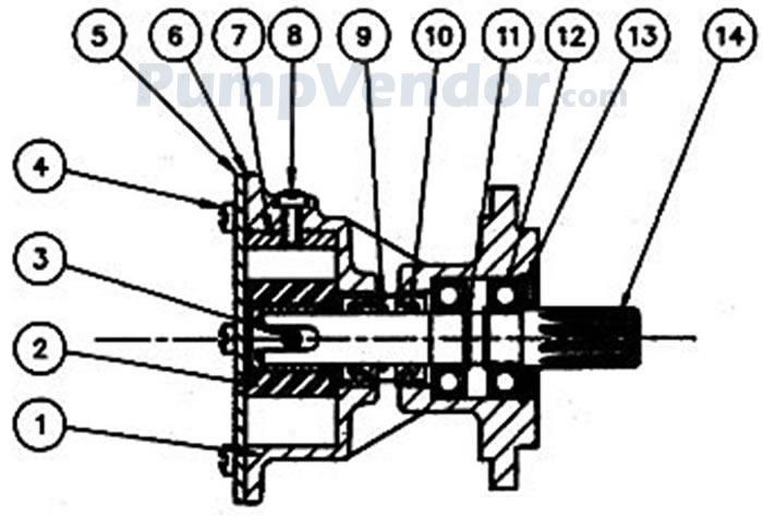 Jabsco 29460-1101 Parts List