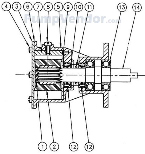Jabsco 29500-1501 Parts List