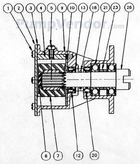 Jabsco 29500-1001 Parts List