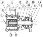 Jabsco Pump Parts Lists