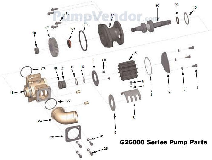 Sherwood G2601X G-2601X Parts List