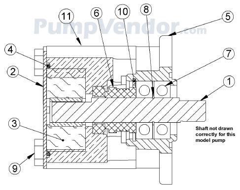 Sta Rite Pump Repair, Sta, Free Engine Image For User