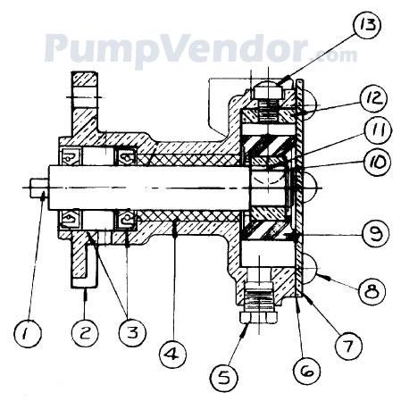 Flotec Pump Repair, Flotec, Free Engine Image For User