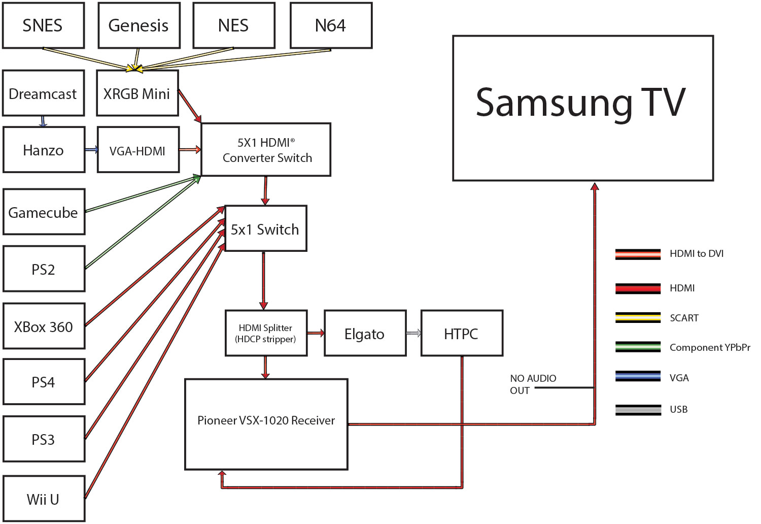 Circuit Diagram Of 6 Channel Audio Mixer Schematic Diagrams Seekiccom Hdmi Switcher Trusted Wiring