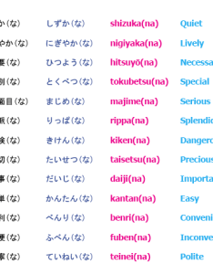 Extra adjective list  also japanese grammar adjectives punipunijapan rh