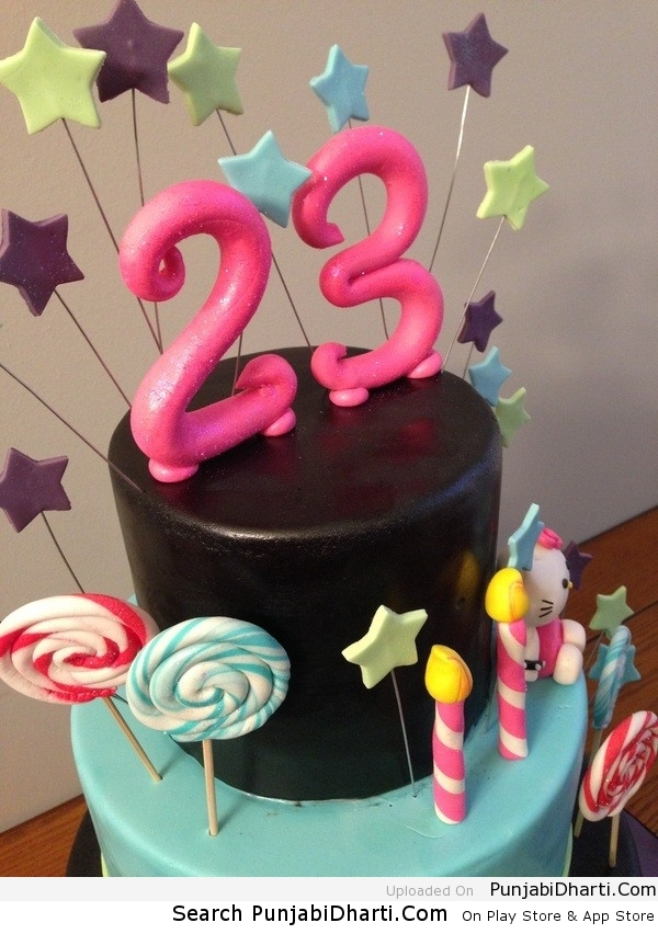 Birthday Graphics Images For Facebook Myspace Twitter