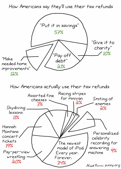 Laugh Graph: Tax Refunds