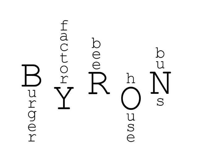 byron-roma-ostiense