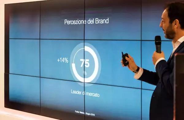 La percezione del brand secondo Huawei (fonte Nielsen)