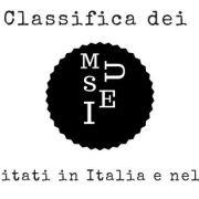 solo scritta titolo classifica musei più visitati in italia e nel mondo