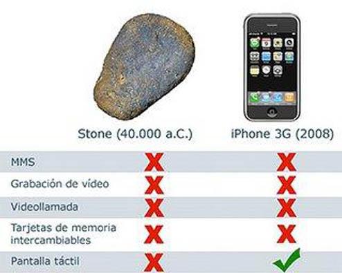 Piedra vs Iphone