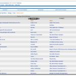 Amazon ofrece 1.270 canciones para descargar gratis