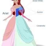 La originalidad en Disney