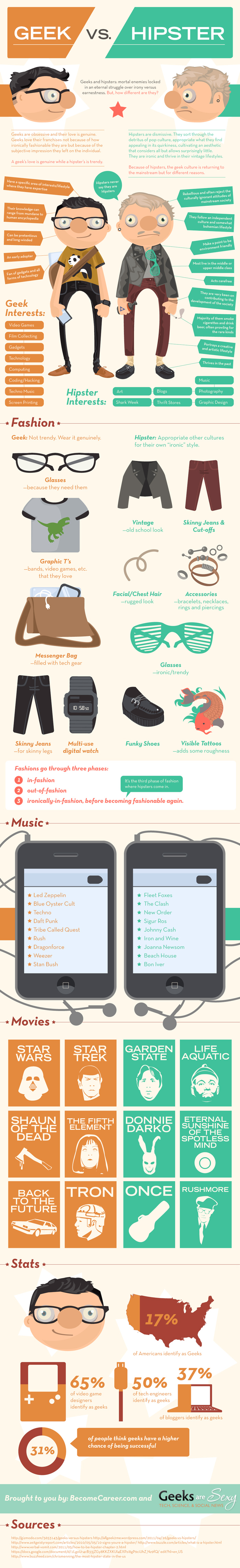 geek-vs-hipster2