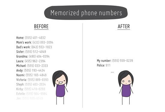 after_cellphones_4
