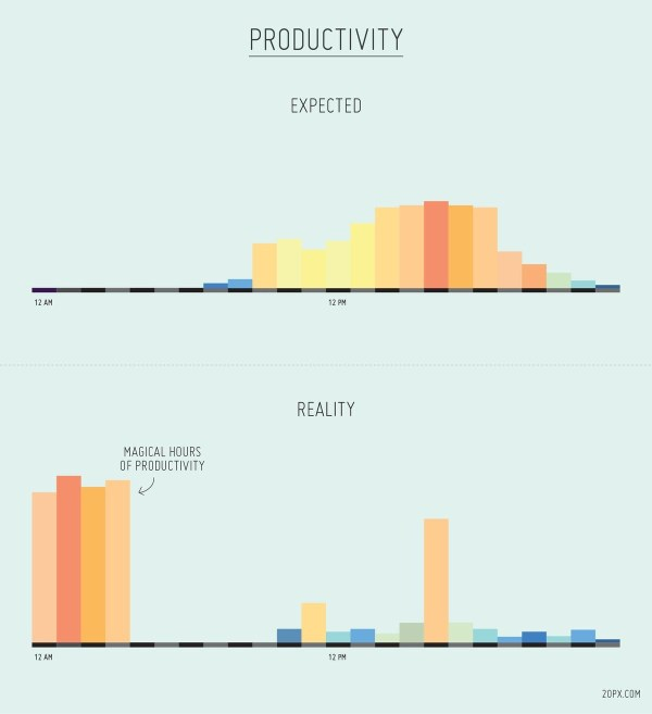 20px_productivity_mashable