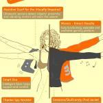 Tecnología para vestir todo nuestro cuerpo