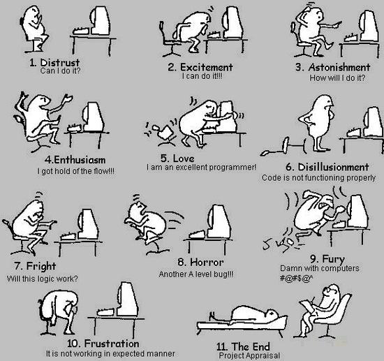 11-etapas-desarrollador