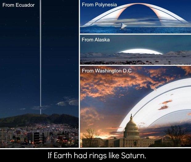Como se veria si la Tierra tuviese anillos como Saturno