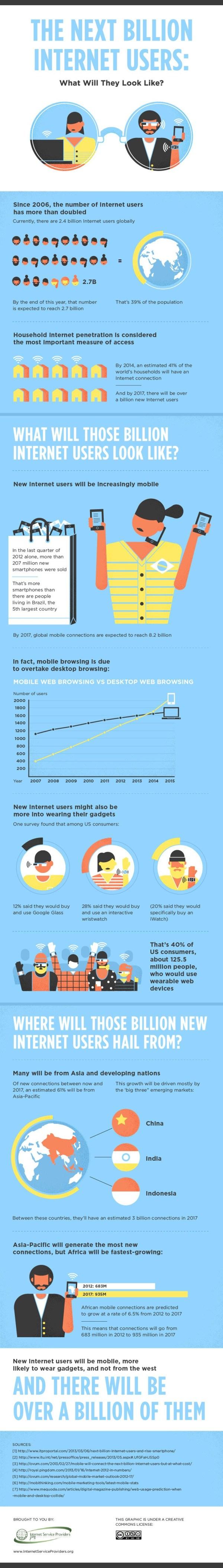 Mil-millones-usuarios-internet