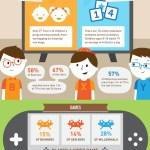 Niños del pasado vs Niños de la era digital [Infografía]