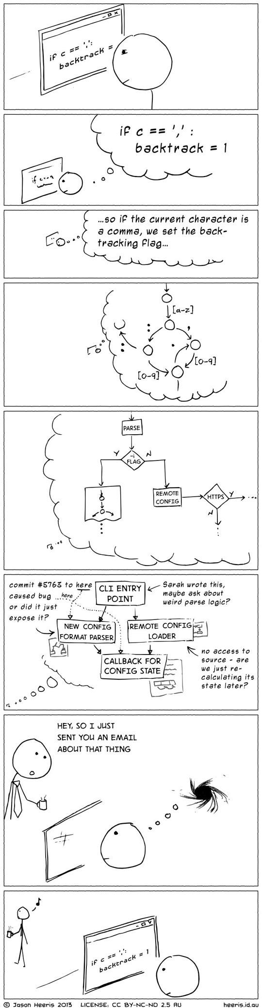 funny-programmer-comic-understand-message