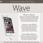 Wave, la nueva función de iOS 8 que permite cargar tu iPhone en el microondas (?)