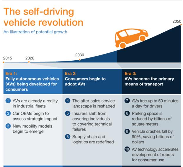 coches autonomos informe