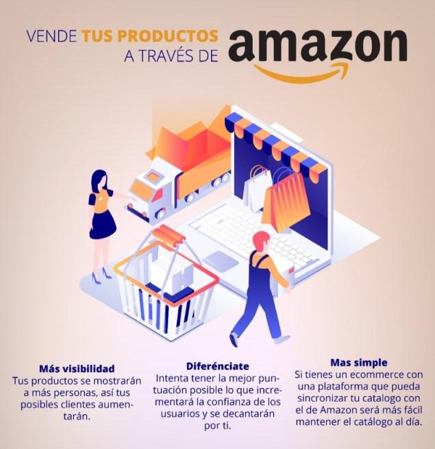 vender_en_amazon