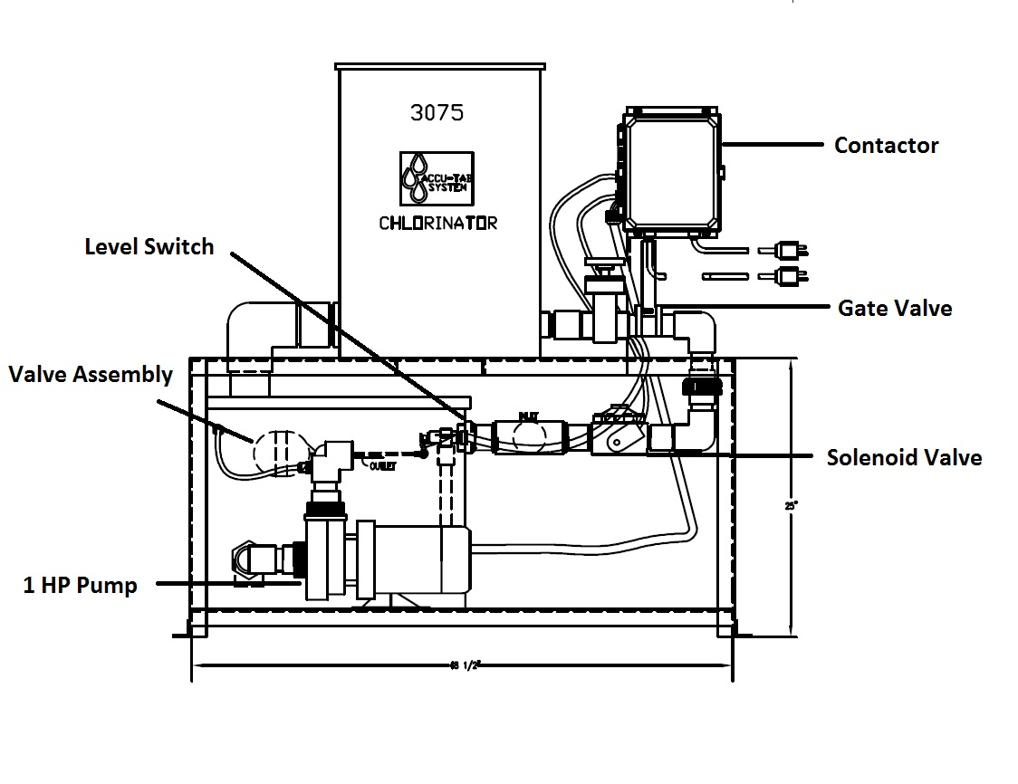 Accu Tab Powerbase Chlorinator Parts List Ppg