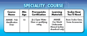 Aware Fish ID Specialty Course