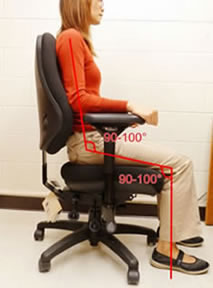 neutral posture chair torso design house stockholm ergonomics radiological environmental management purdue university photograph showing a side view of worker sitting at workstation with the correct