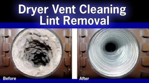 Analyzing The Purpose And Benefits Of Home Dryer Vent Cleaning