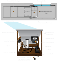 baptismal tanks baptism pool features  [ 1000 x 1070 Pixel ]