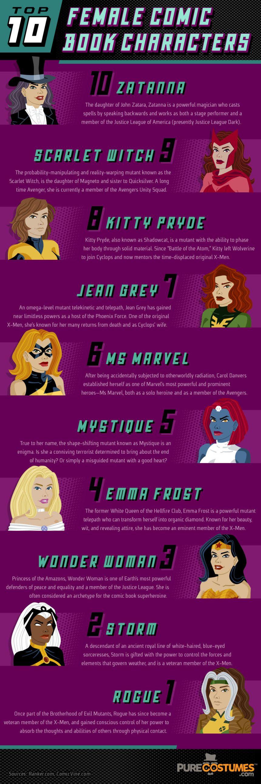Top-Ten-Female-Comic-Book