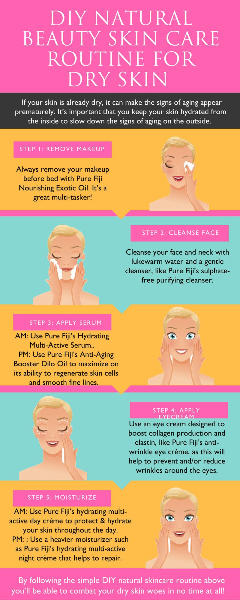 How to Combat Wrinkles and Dry skin A DIY Skincare