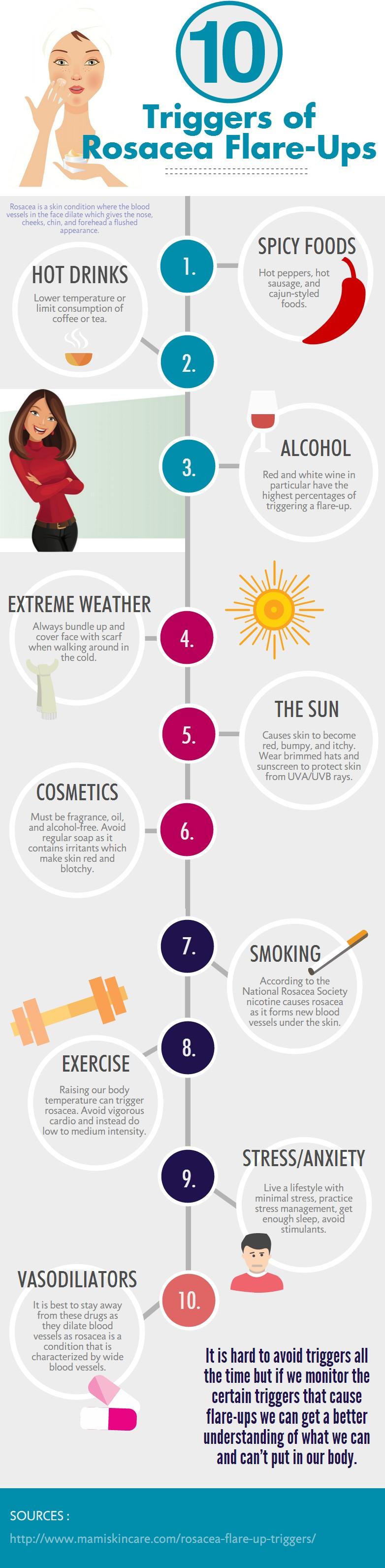 10 triggers of rosacea flareups