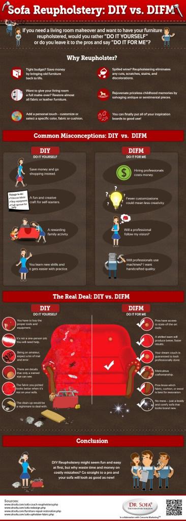 Sofa Reupholstery: DIY vs DIFM