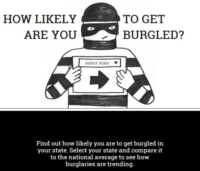 Click to find out how likely you are to experience a burglary.