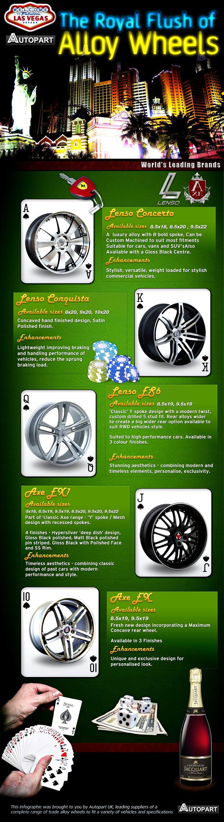 Autopart-Infographic