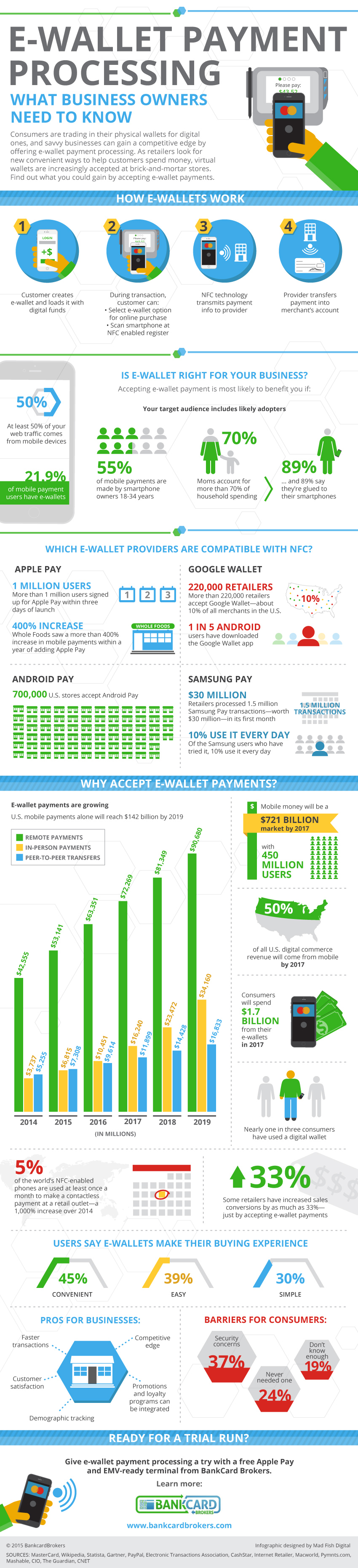 BCB_E-Wallet_Infographic
