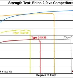 rhino 2 0 axle [ 1342 x 730 Pixel ]
