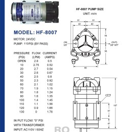 ro booster pump please click here for more information  [ 992 x 1403 Pixel ]