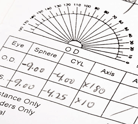 How Astigmatism Really Works? (& How To Cure Astigmatism