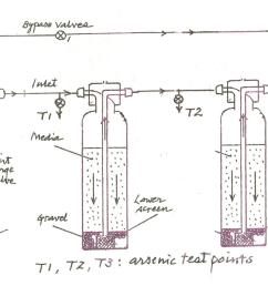 how a water softener works diagram photos [ 1880 x 1124 Pixel ]