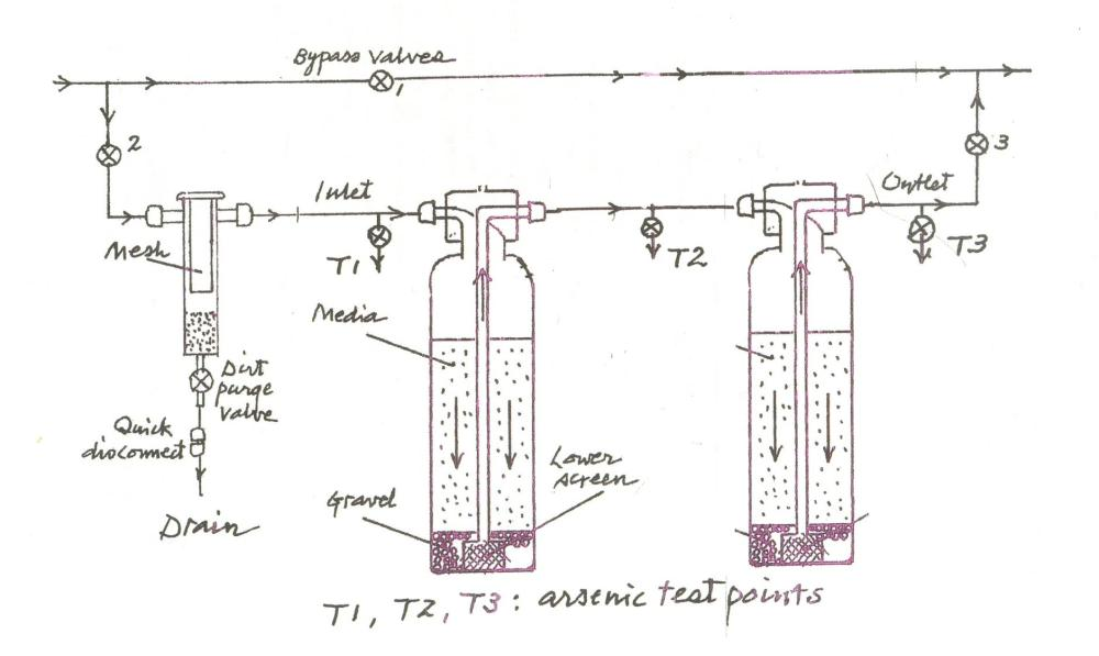 medium resolution of how a water softener works diagram photos