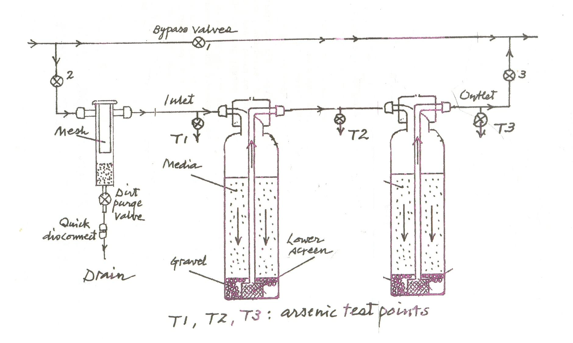 hight resolution of how a water softener works diagram photos