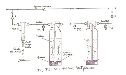 small resolution of how a water softener works diagram photos