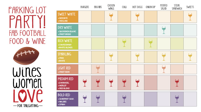 wine sisterhood wine checklist